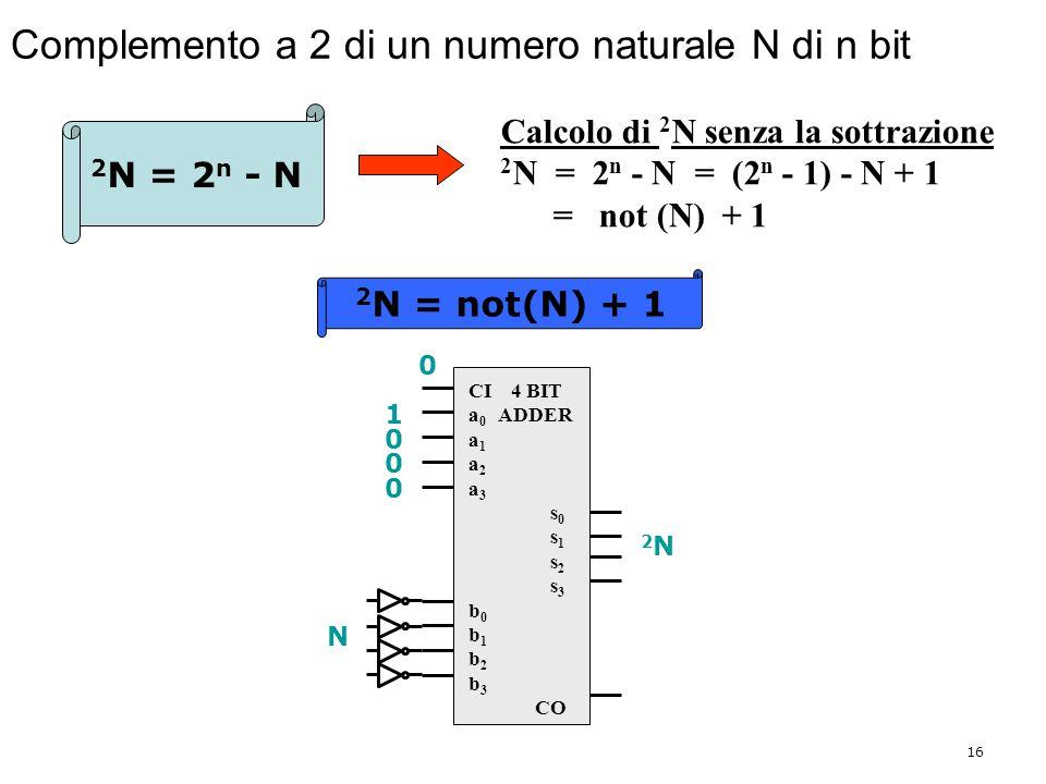 Complemento a 2 di un numero naturale N di n bit