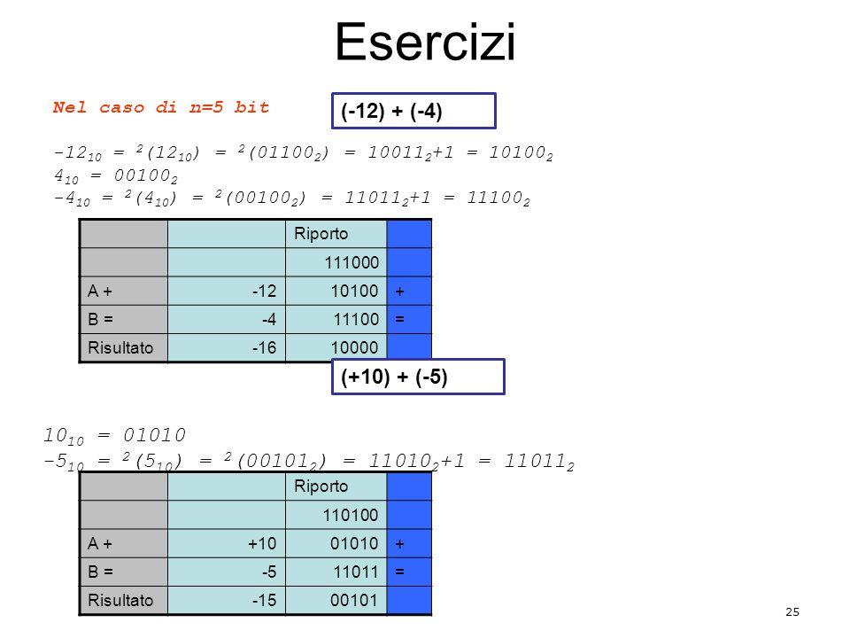Esercizi (-12) + (-4) (+10) + (-5) 1010 = 01010