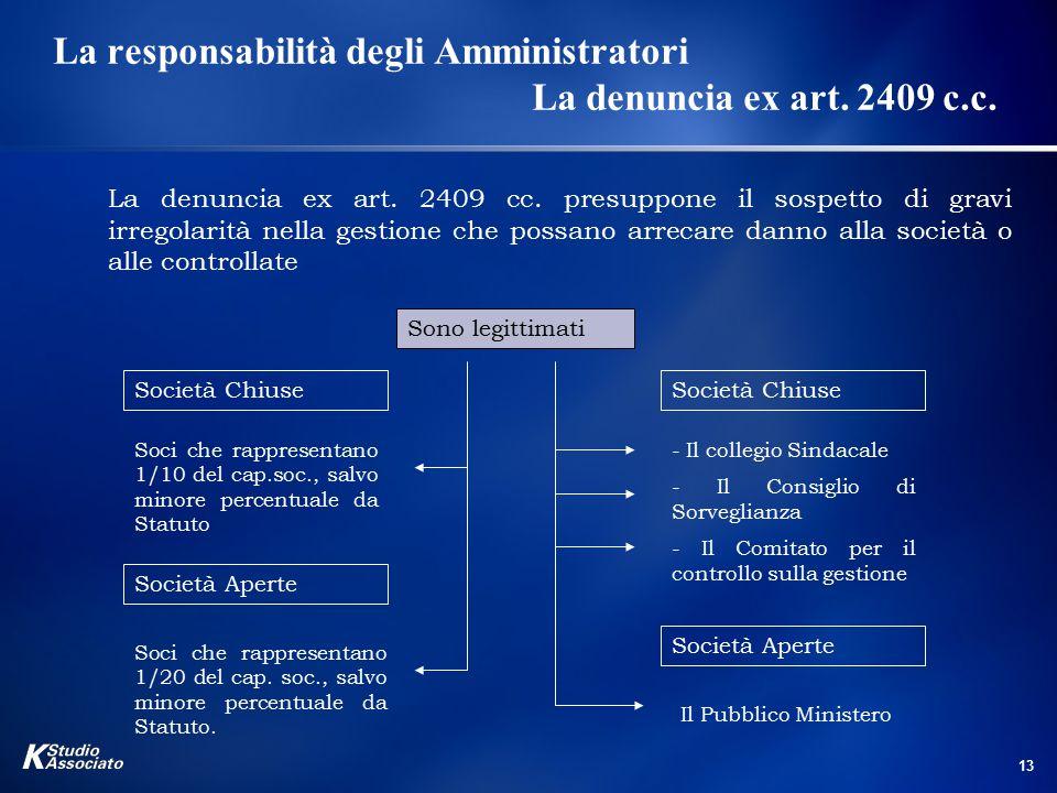 La responsabilità degli Amministratori La denuncia ex art. 2409 c.c.