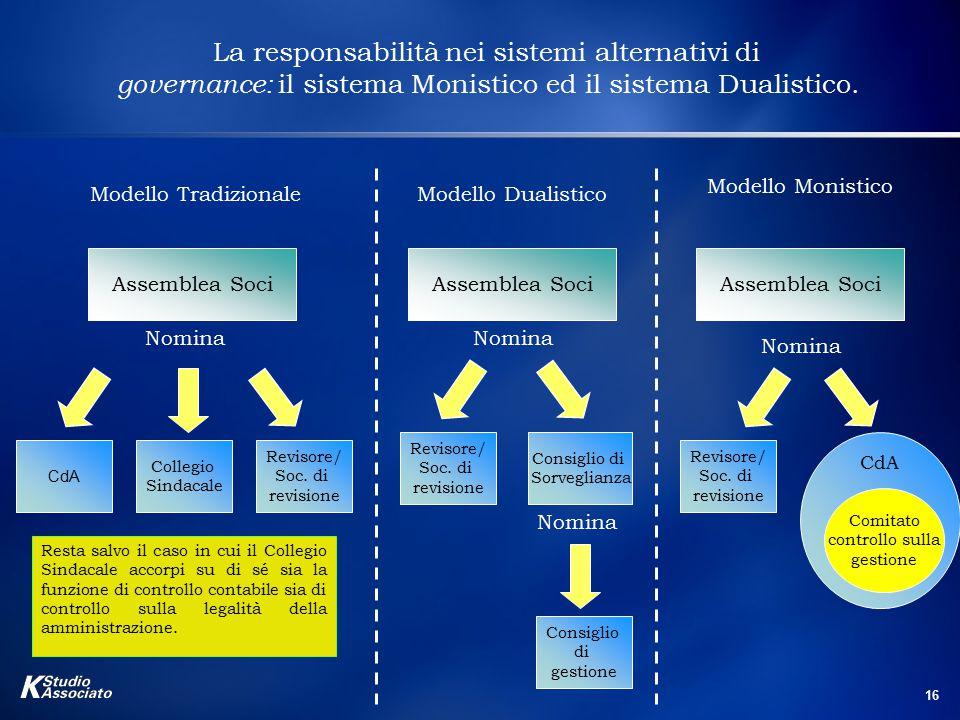 La responsabilità nei sistemi alternativi di governance: il sistema Monistico ed il sistema Dualistico.