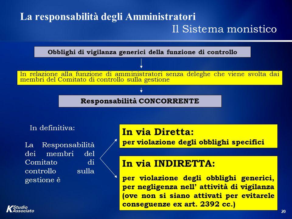 La responsabilità degli Amministratori Il Sistema monistico
