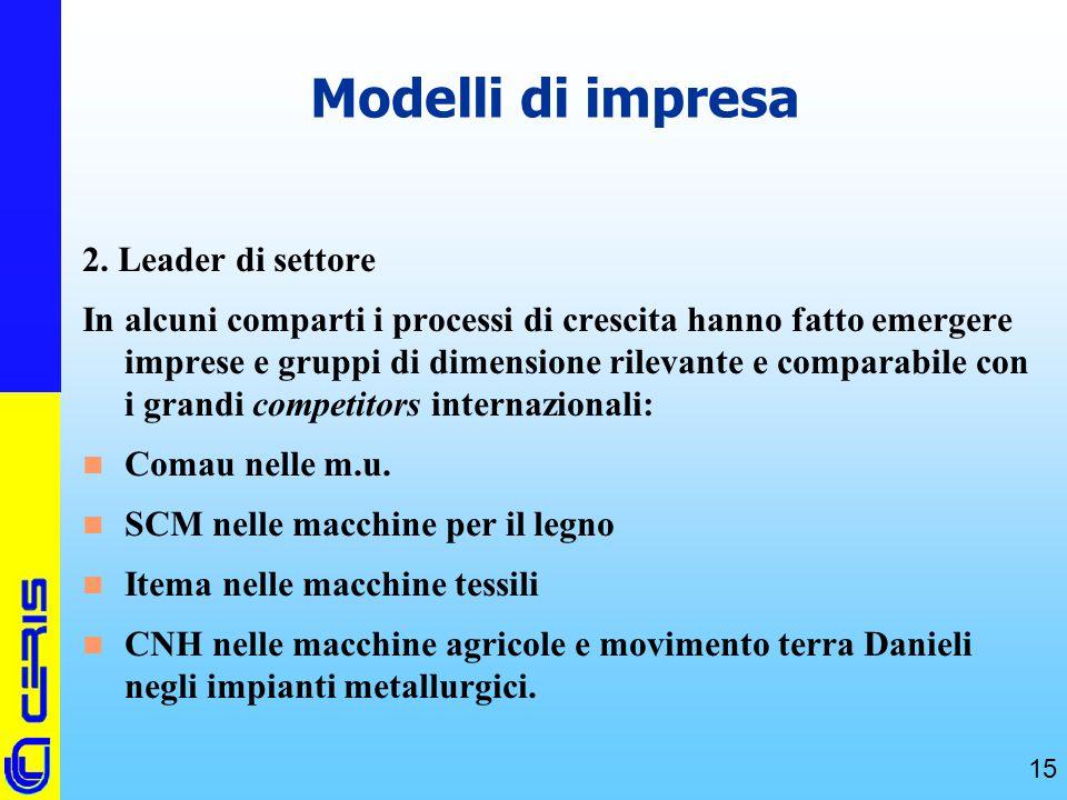 Modelli di impresa 2. Leader di settore