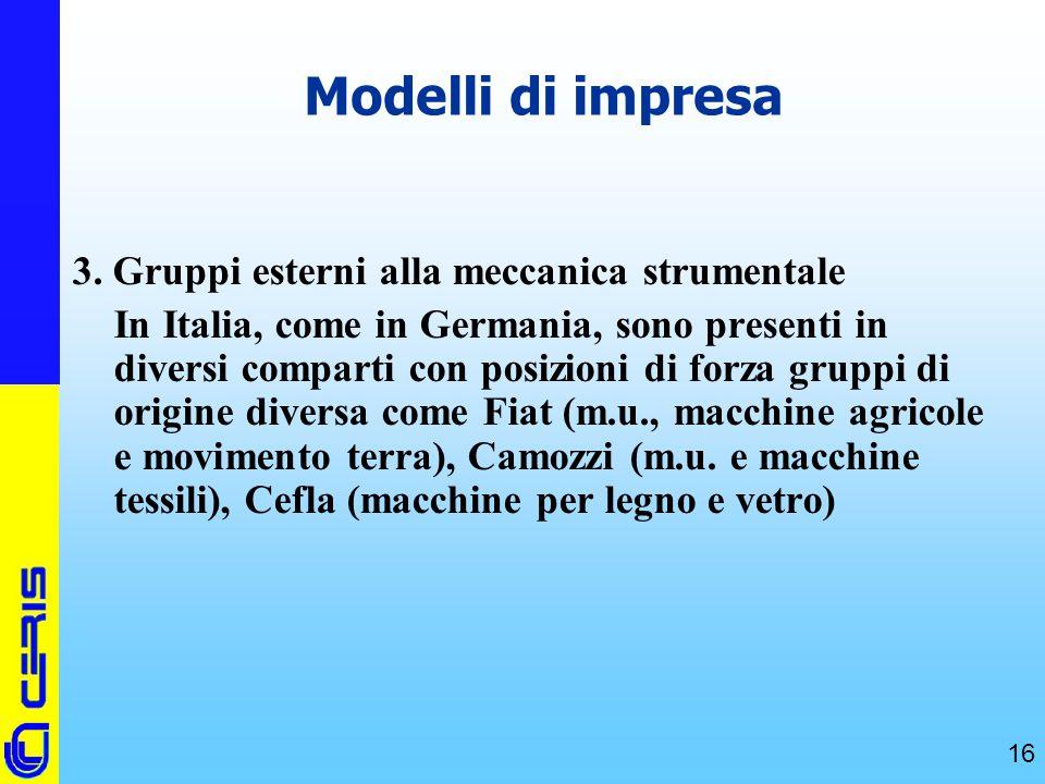 Modelli di impresa 3. Gruppi esterni alla meccanica strumentale
