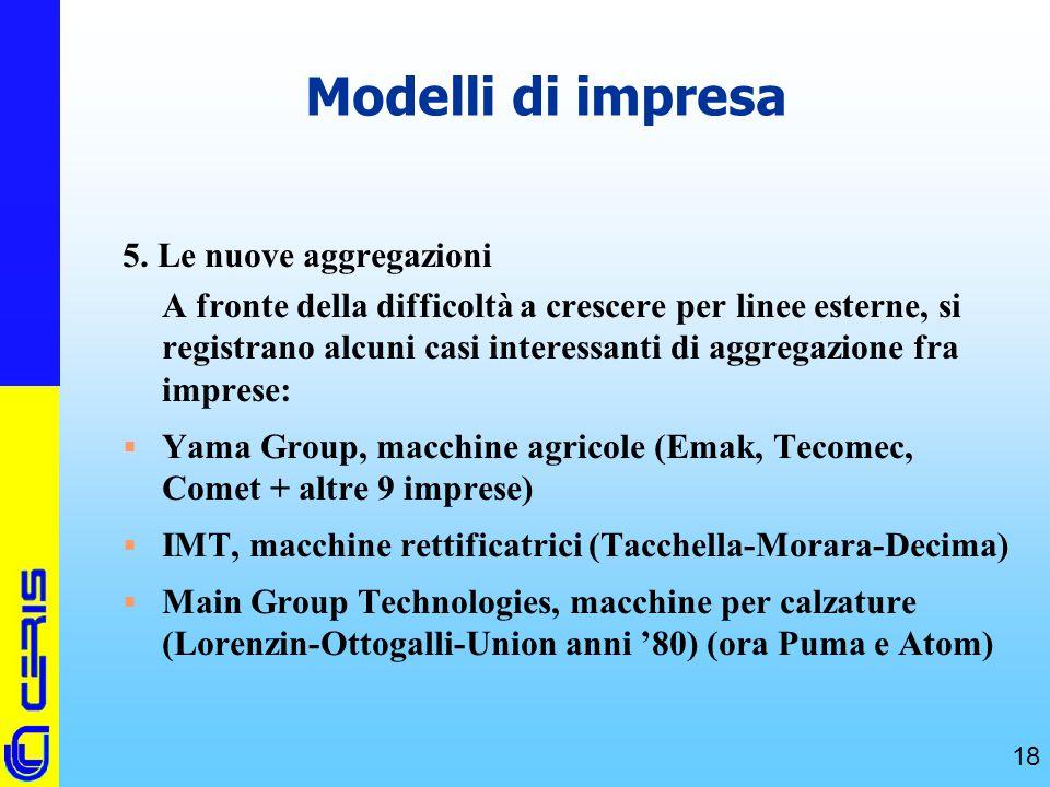 Modelli di impresa 5. Le nuove aggregazioni