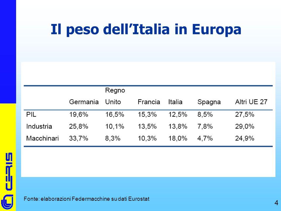 Il peso dell'Italia in Europa