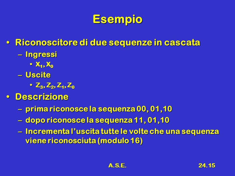 Esempio Riconoscitore di due sequenze in cascata Descrizione Ingressi