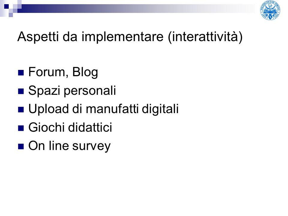 Aspetti da implementare (interattività)