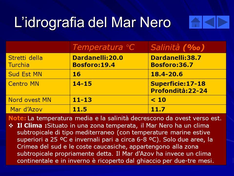 L'idrografia del Mar Nero