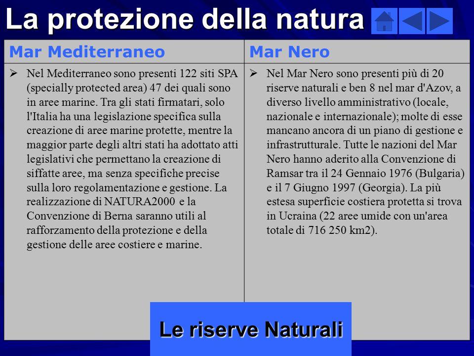 La protezione della natura