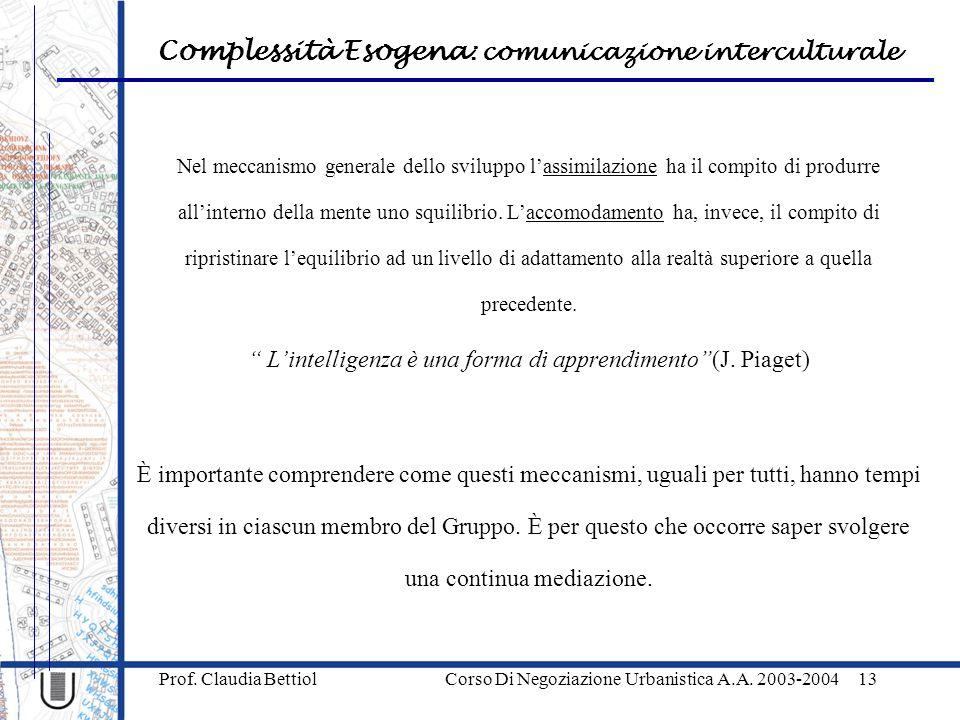 L'intelligenza è una forma di apprendimento (J. Piaget)