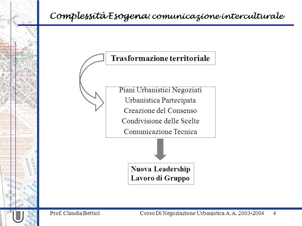 Trasformazione territoriale