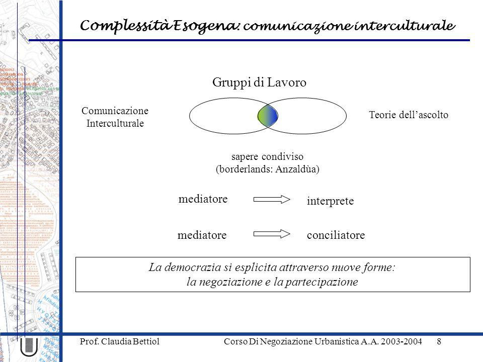 Gruppi di Lavoro mediatore interprete mediatore conciliatore