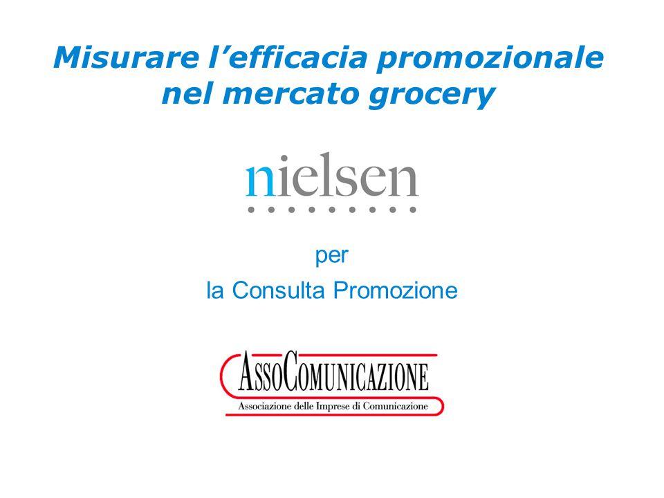 Misurare l'efficacia promozionale nel mercato grocery