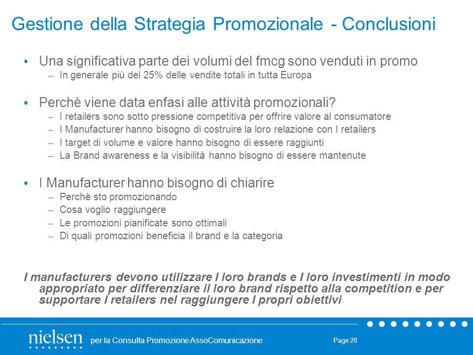 Gestione della Strategia Promozionale - Conclusioni