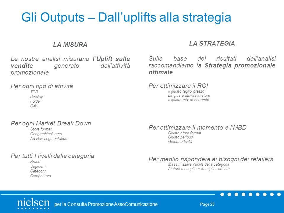 Gli Outputs – Dall'uplifts alla strategia