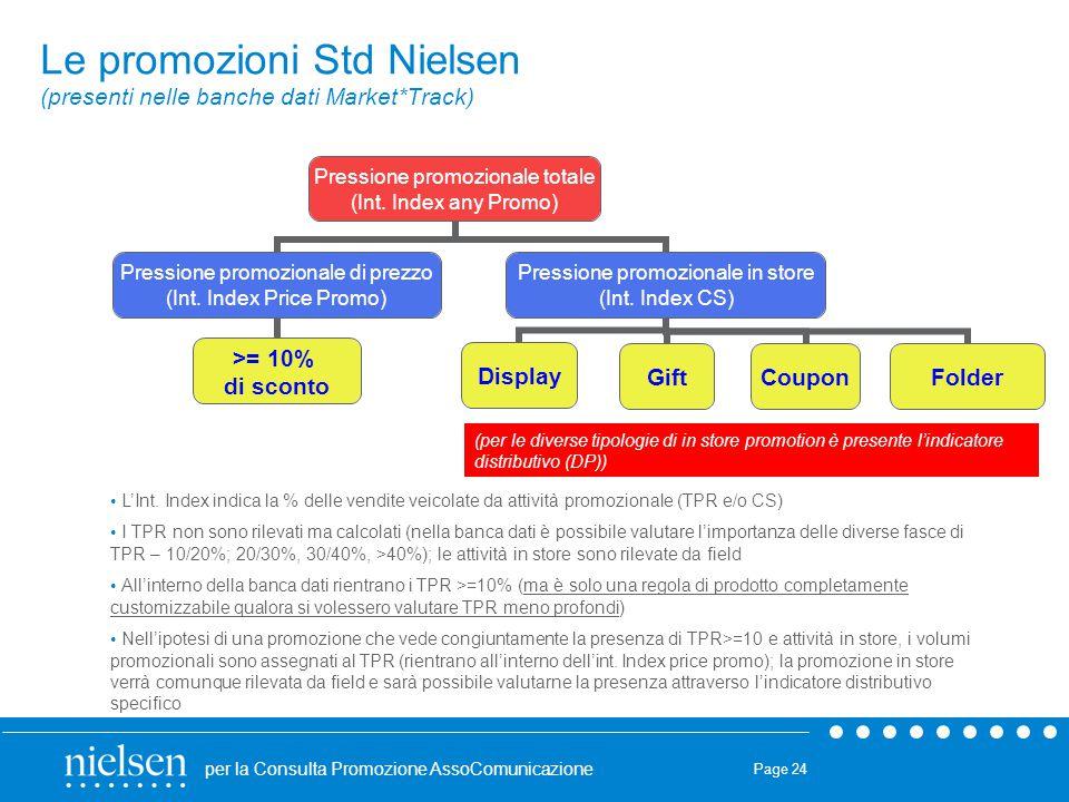 Le promozioni Std Nielsen (presenti nelle banche dati Market*Track)