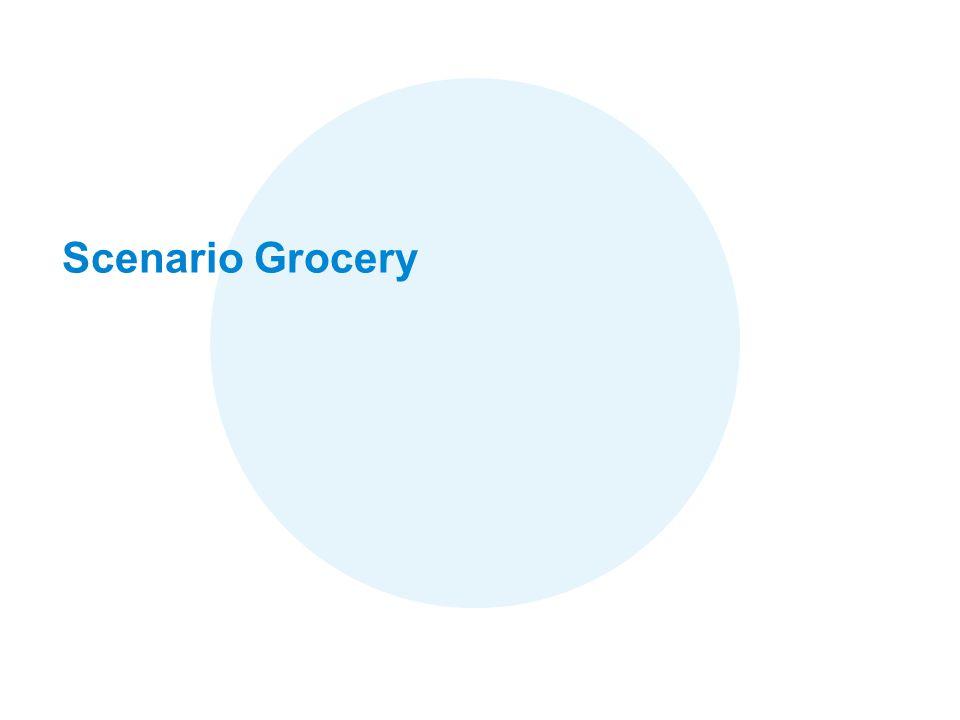 Scenario Grocery