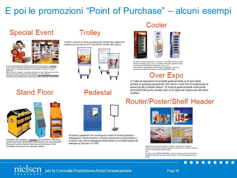 E poi le promozioni Point of Purchase – alcuni esempi