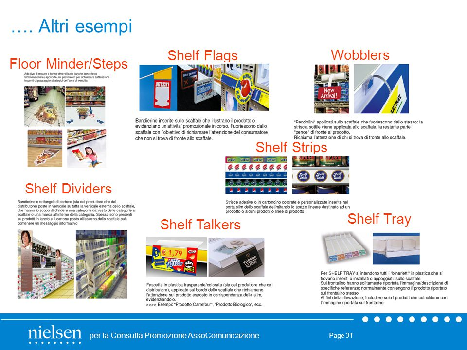 …. Altri esempi Shelf Flags Wobblers Floor Minder/Steps Shelf Strips