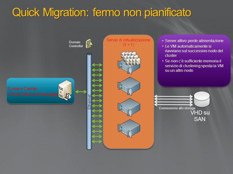 Quick Migration: fermo non pianificato