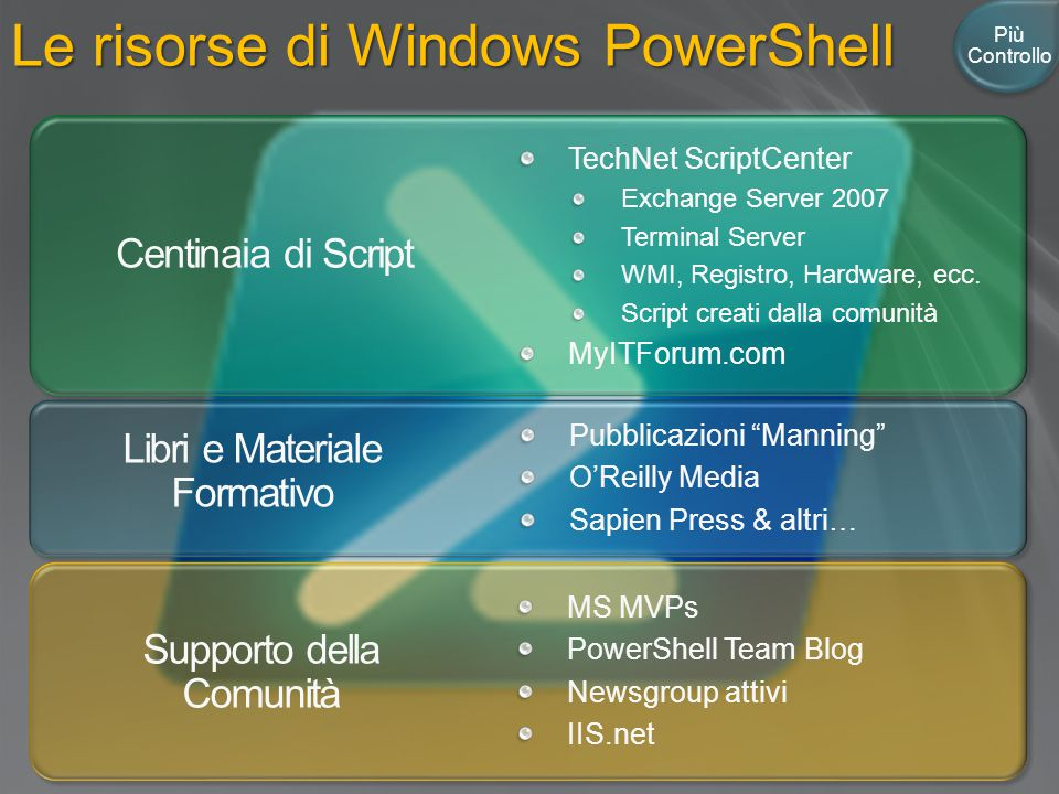 Le risorse di Windows PowerShell