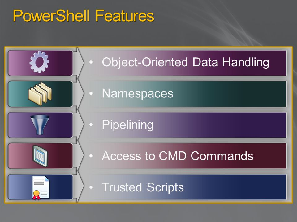 Module 03: Server Core and PowerShell