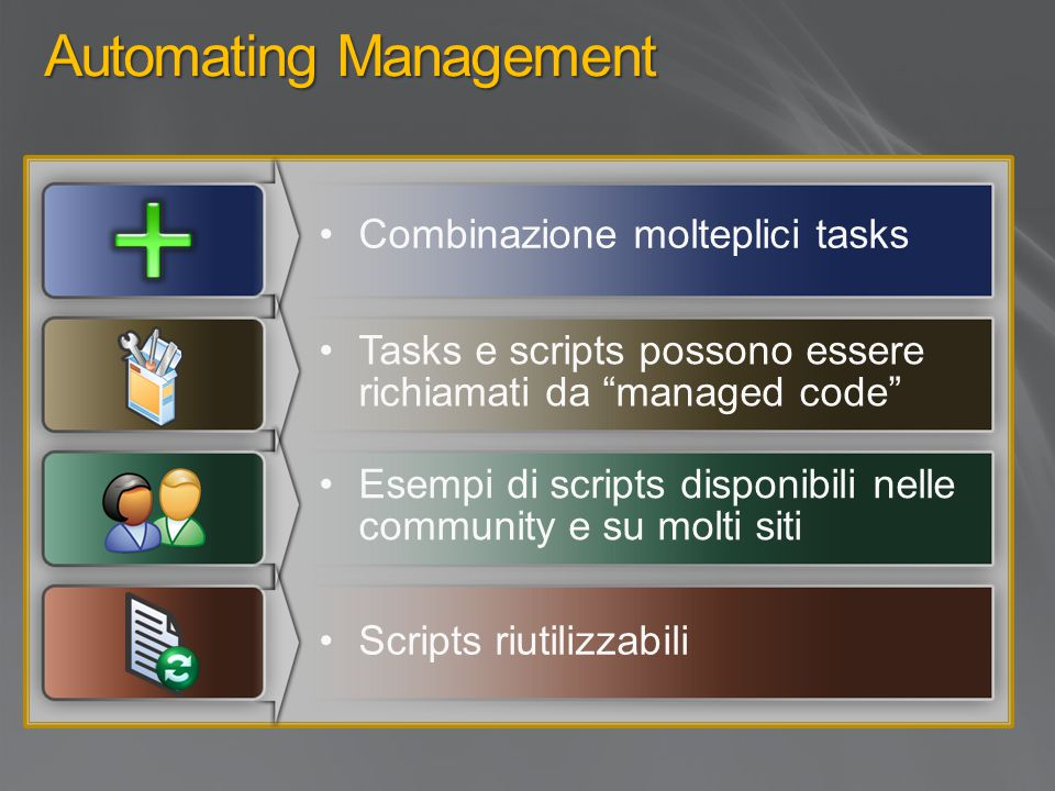 Automating Management