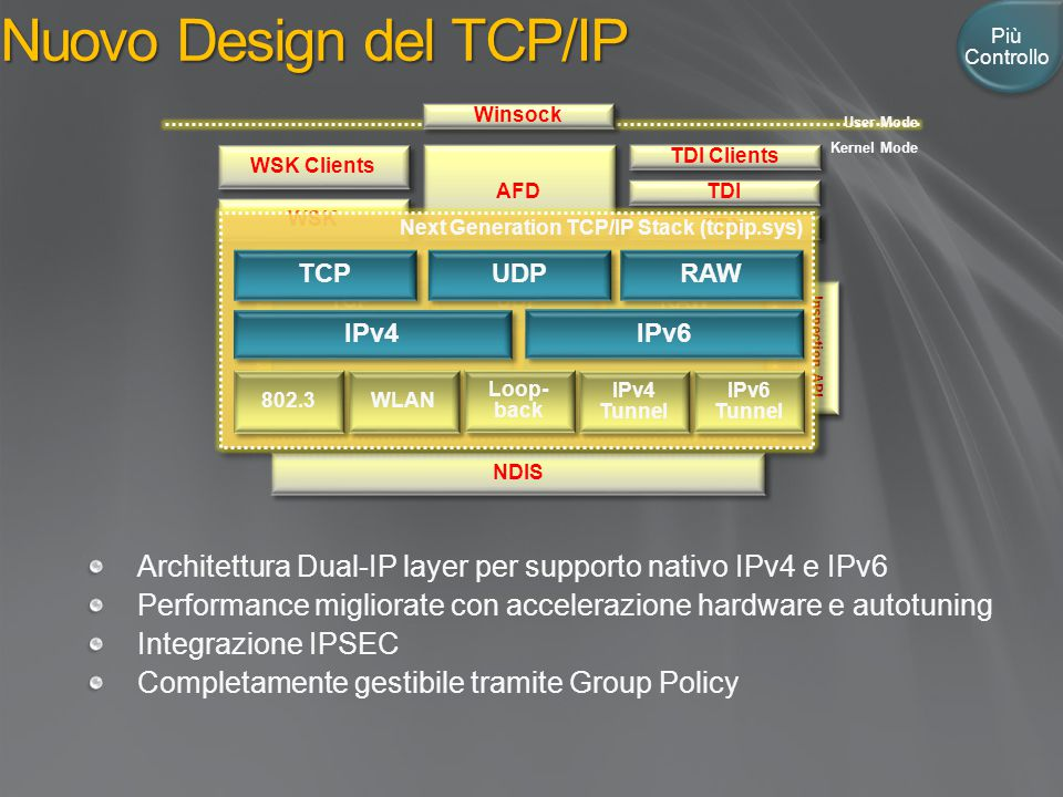 Nuovo Design del TCP/IP