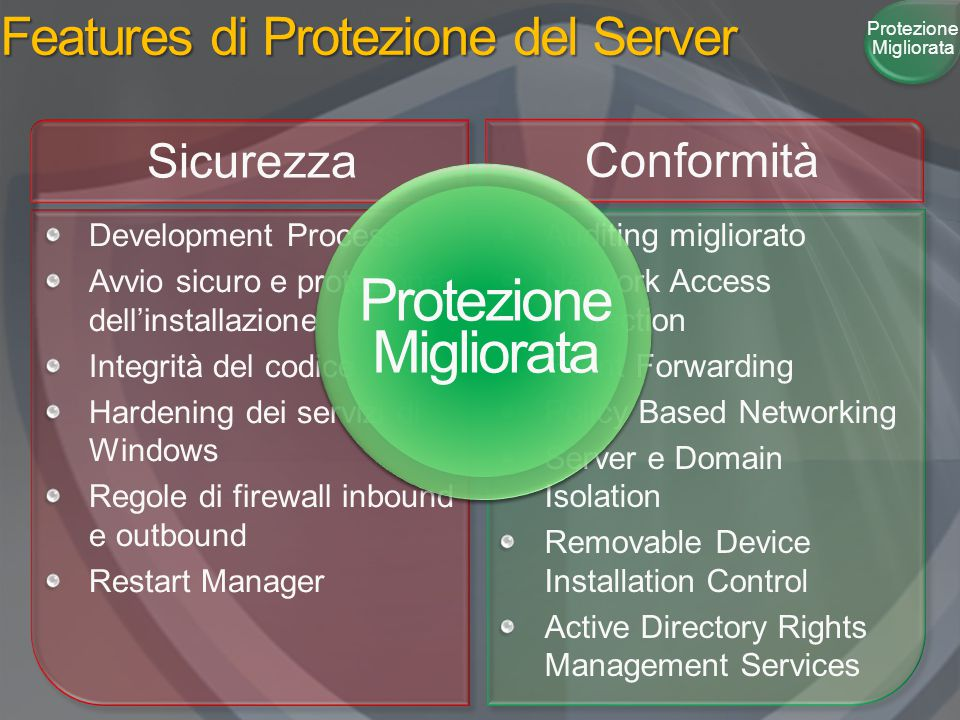 Features di Protezione del Server