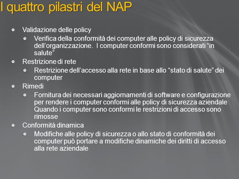 I quattro pilastri del NAP