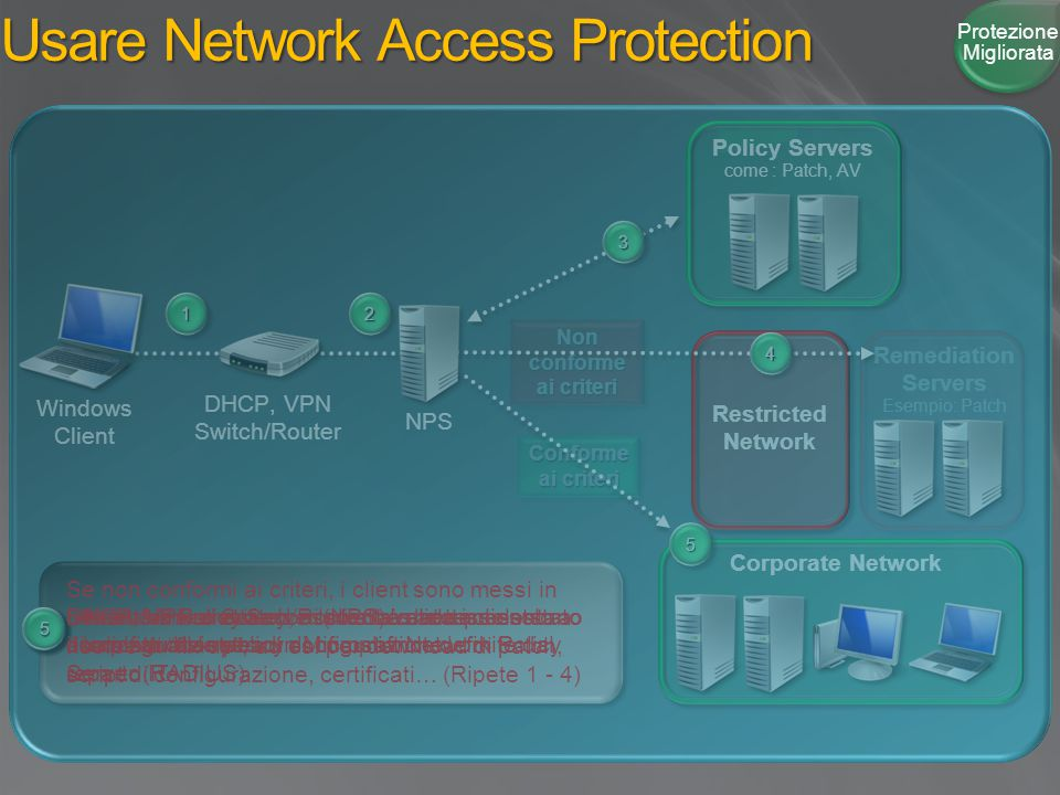 Usare Network Access Protection