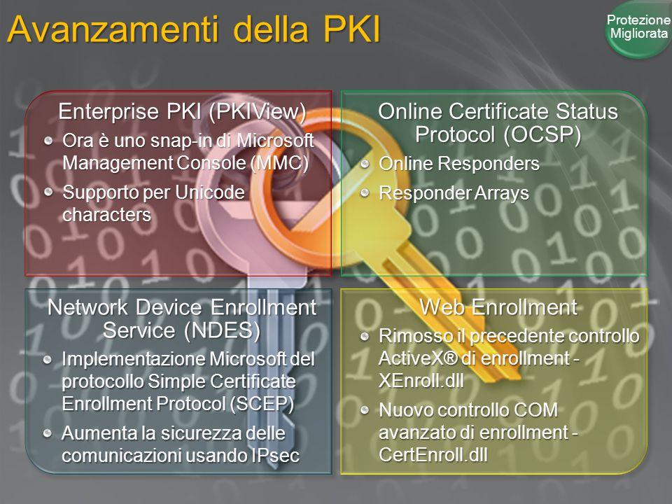 Avanzamenti della PKI Enterprise PKI (PKIView)