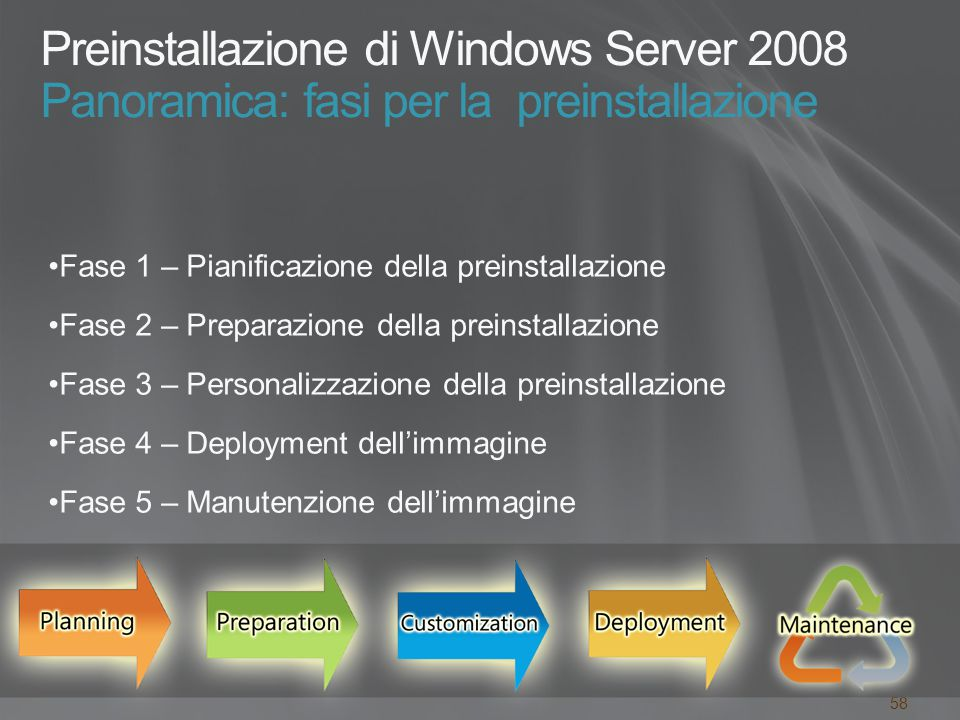 Preinstallazione di Windows Server 2008 Panoramica: fasi per la preinstallazione