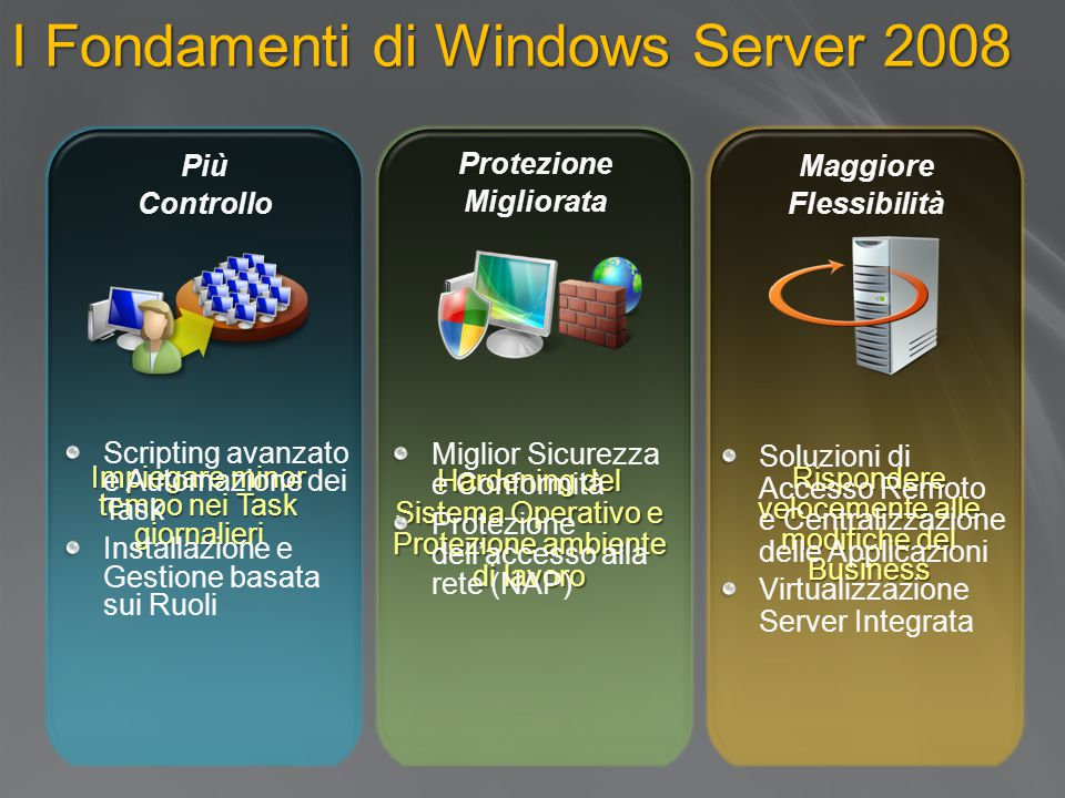 I Fondamenti di Windows Server 2008