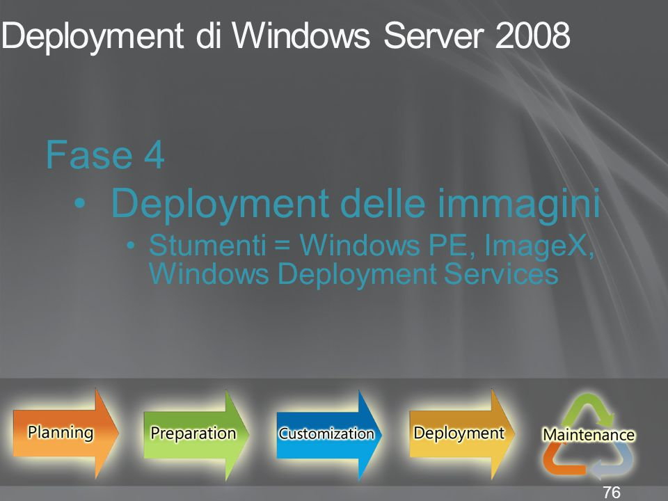 Deployment di Windows Server 2008