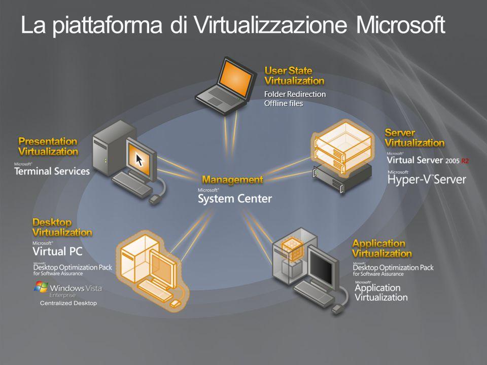 La piattaforma di Virtualizzazione Microsoft