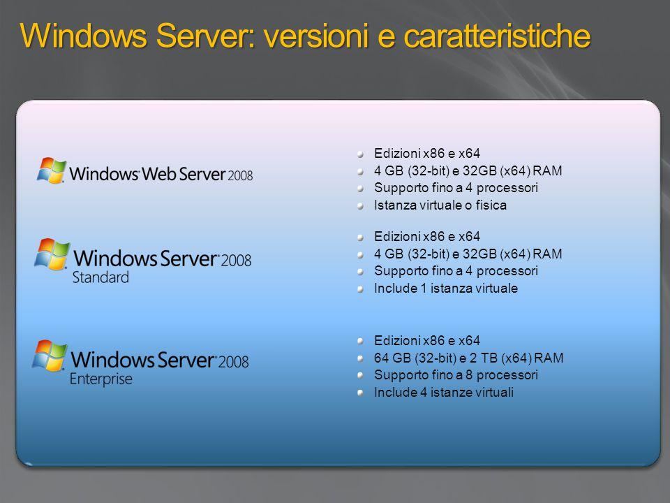 Windows Server: versioni e caratteristiche