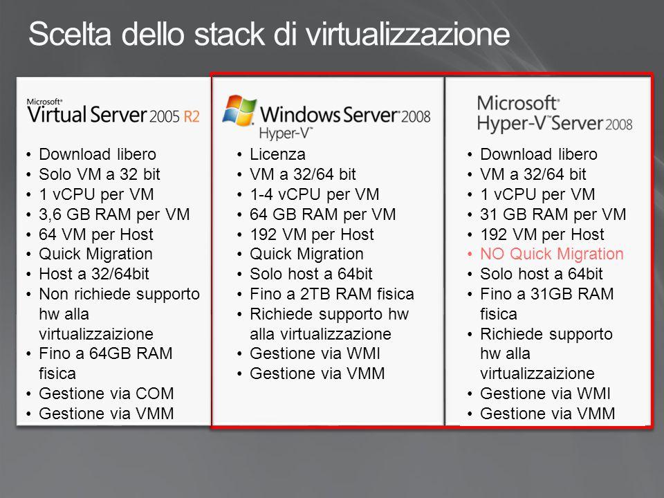 Scelta dello stack di virtualizzazione