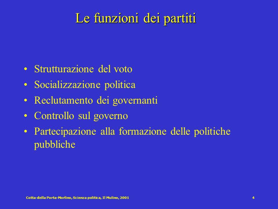 Le funzioni dei partiti