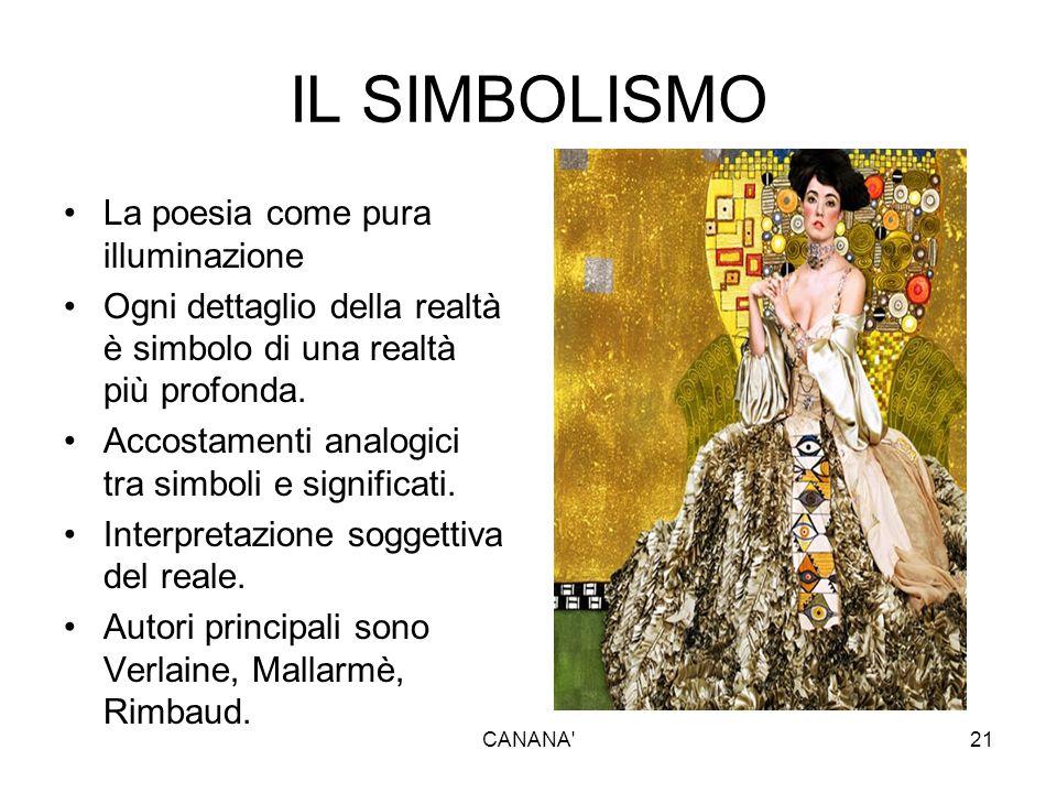 IL SIMBOLISMO La poesia come pura illuminazione