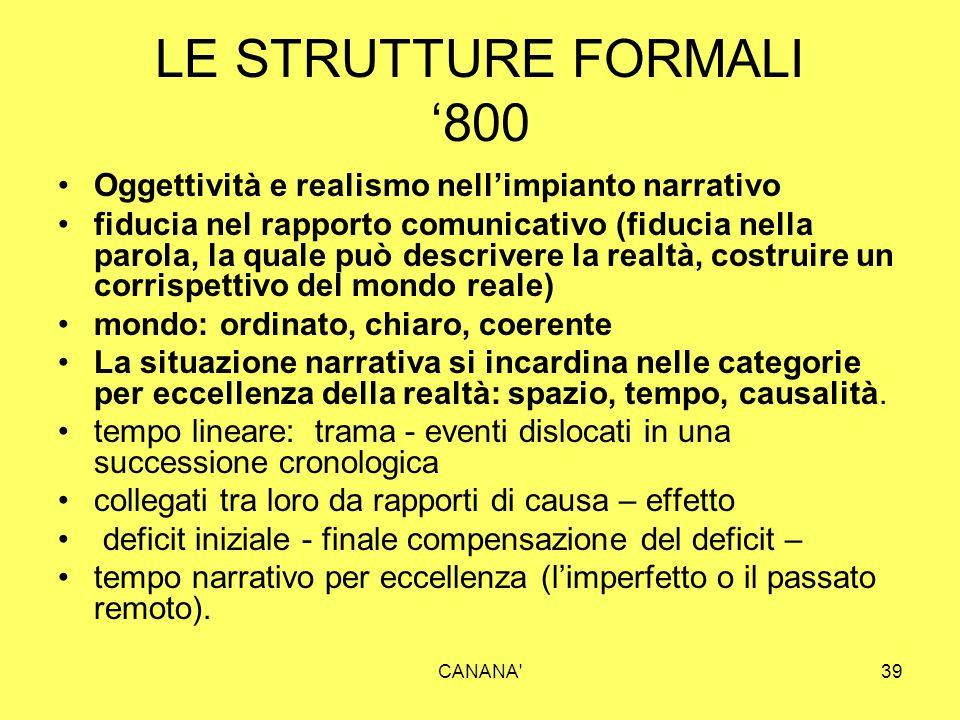LE STRUTTURE FORMALI '800 Oggettività e realismo nell'impianto narrativo.