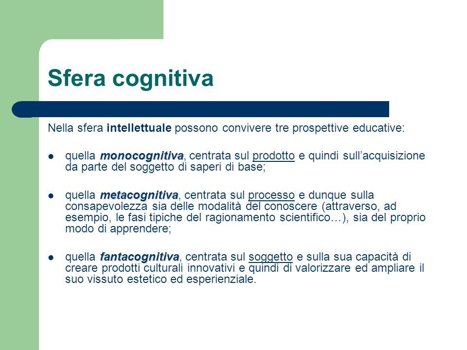 Sfera cognitiva Nella sfera intellettuale possono convivere tre prospettive educative: