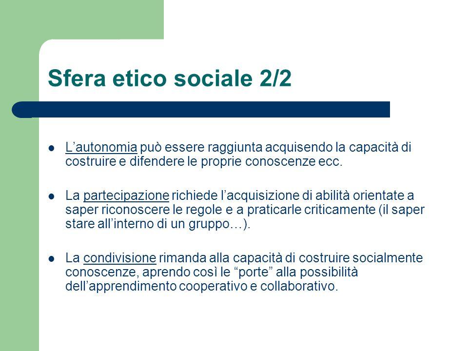Sfera etico sociale 2/2 L'autonomia può essere raggiunta acquisendo la capacità di costruire e difendere le proprie conoscenze ecc.