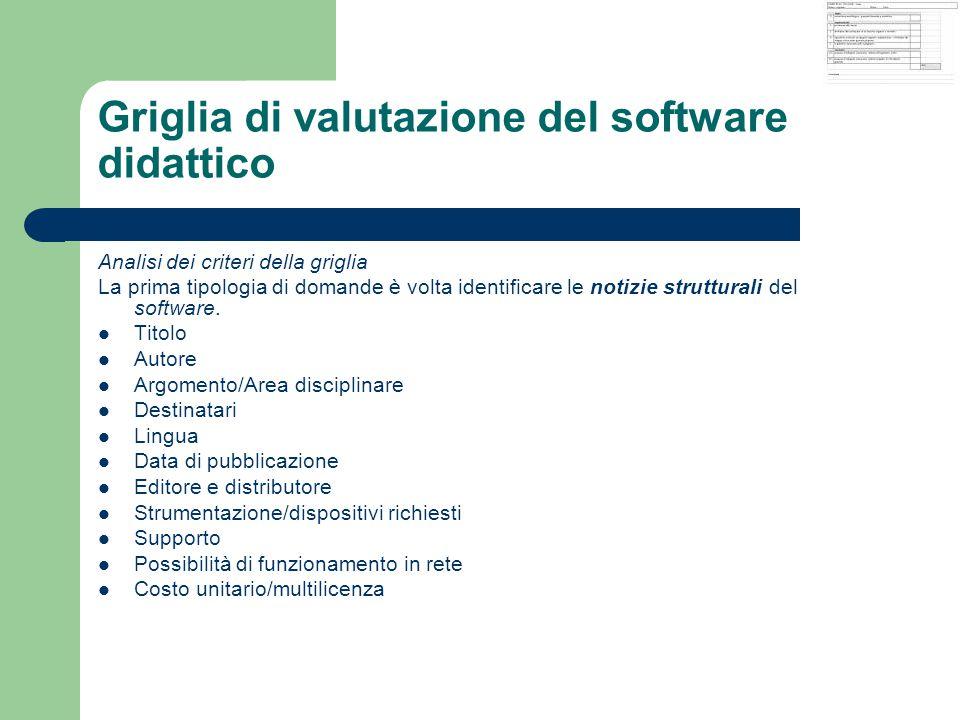 Griglia di valutazione del software didattico