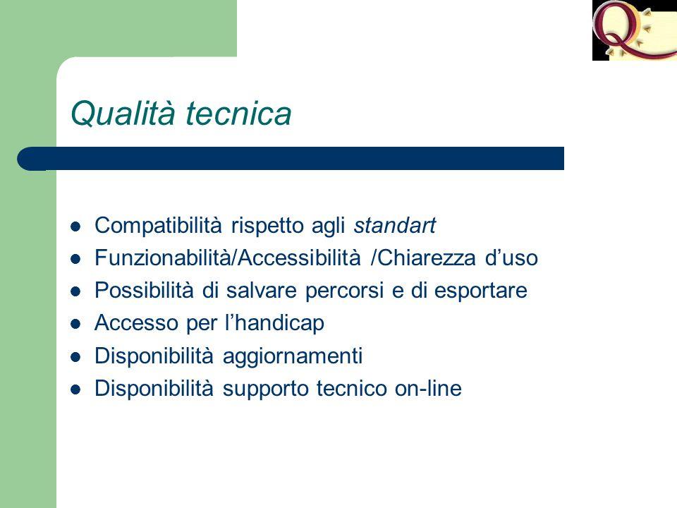 Qualità tecnica Compatibilità rispetto agli standart
