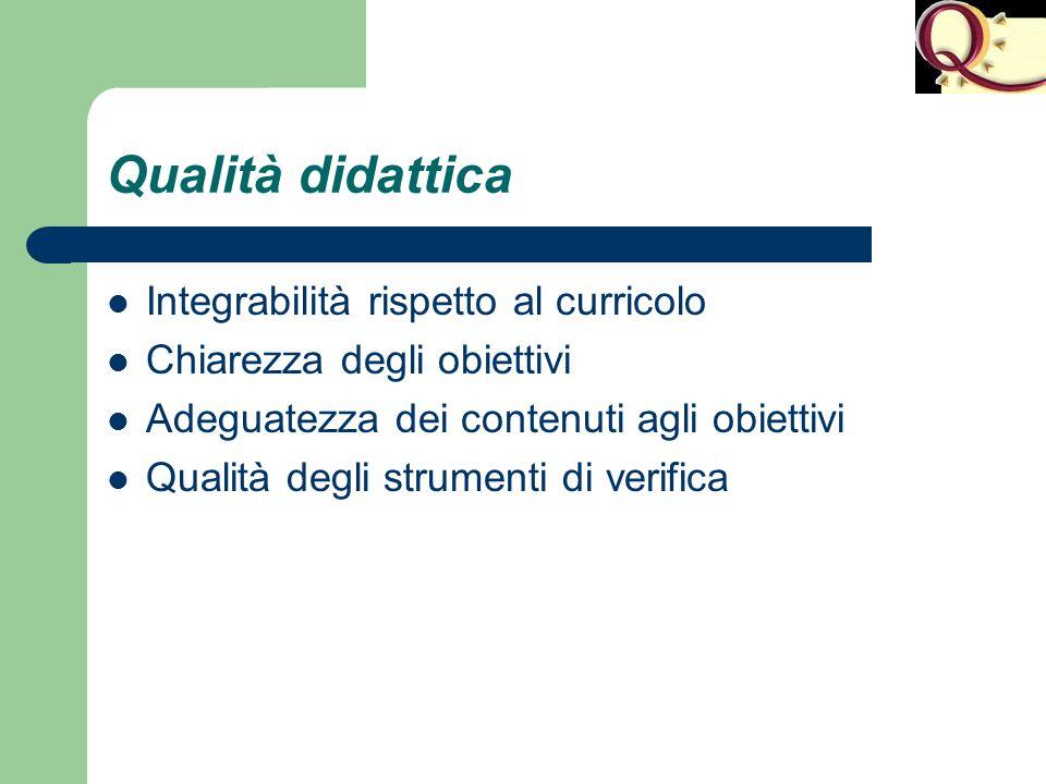 Qualità didattica Integrabilità rispetto al curricolo
