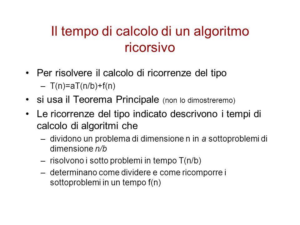 Il tempo di calcolo di un algoritmo ricorsivo