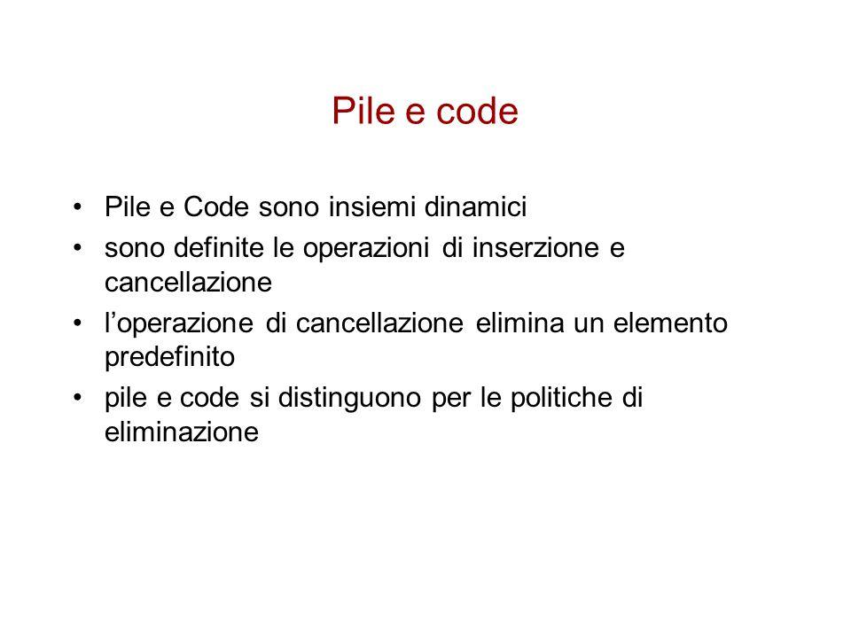 Pile e code Pile e Code sono insiemi dinamici