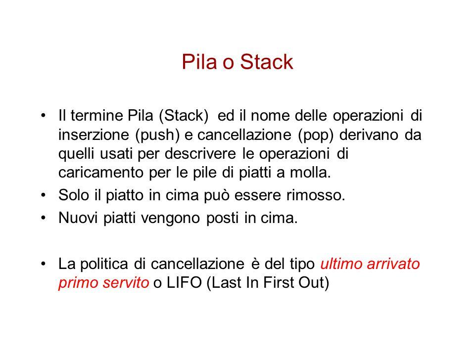 Pila o Stack