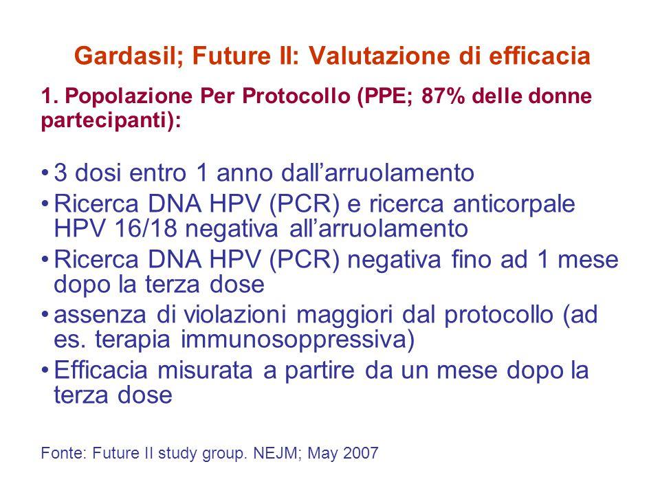 Gardasil; Future II: Valutazione di efficacia
